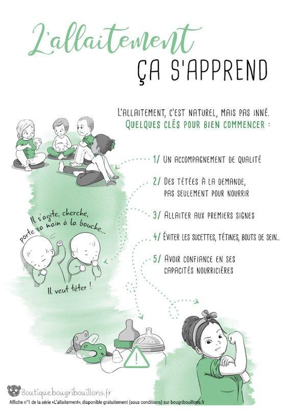 L'allaitement ça s'apprend, illustré par Bougribouillons