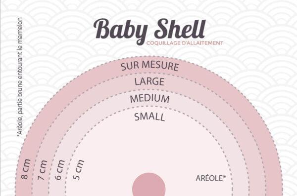 Carte pour mesurer la taille à choisir pour vos coquillages d'allaitement